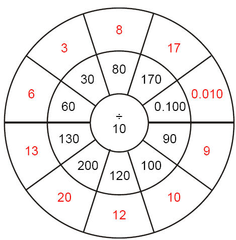 135 best Math images on Pinterest | Math activities, School and ...